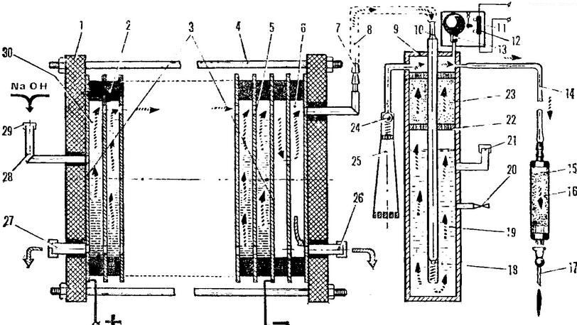 Схема электролизера: 1 - плата