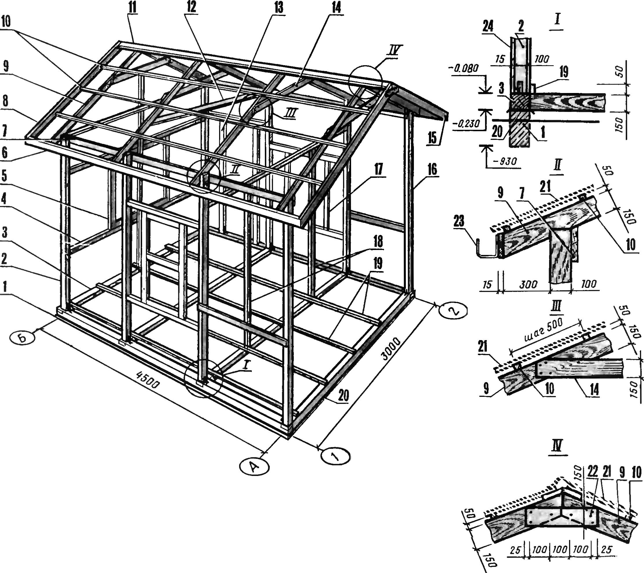 Каркасный дом своими руками : пошаговая инструкция сборки с фото 99