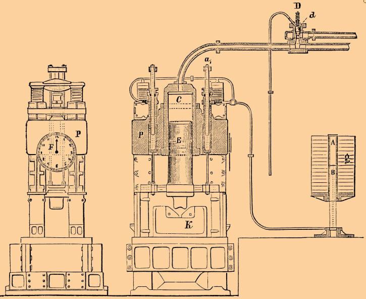 Инструкция по охране труда при работе с гидравлическим прессом
