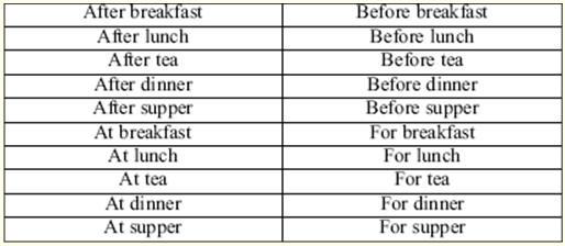 конспект лекций по лексикологии английского языка