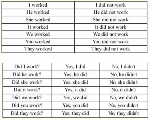 Английский язык для медиков.