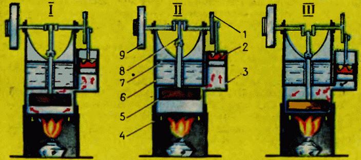 Двигатель стирлинга своими руками чертёж