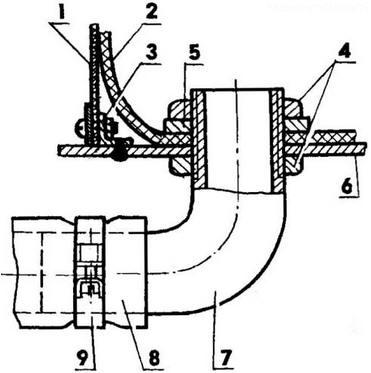 Схема крепления штуцера