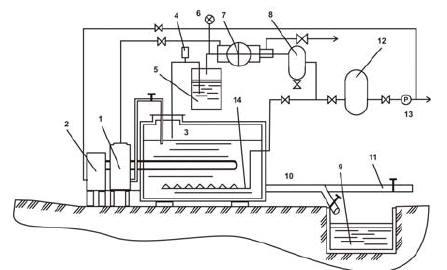 Схема фермерской биогазовой