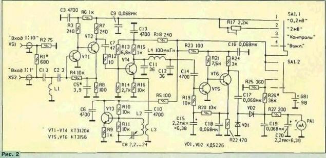 ориентировки антенн ДМВ