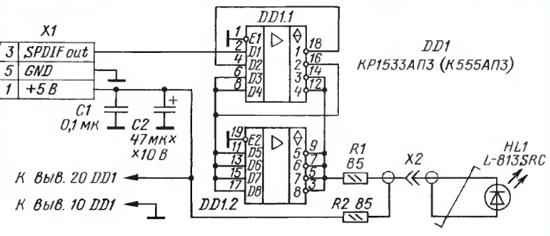 Интерфейс S/PDIF, установленный на материнской плате, обычно имеет выходной сигнал S/PDIF Out с ТТЛ уровнями.