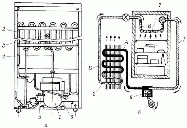 б - схема холодильника;