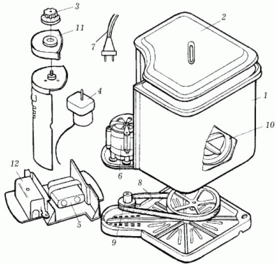 лыбидь стиральная машина инструкция img-1