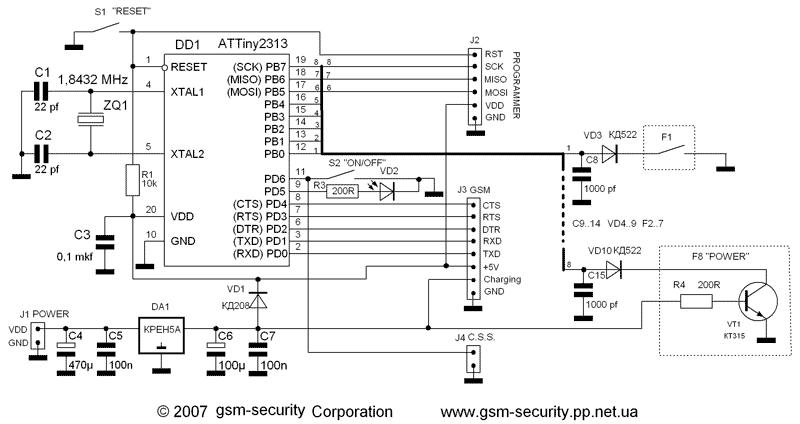 Простая и надежная GSM охрана.