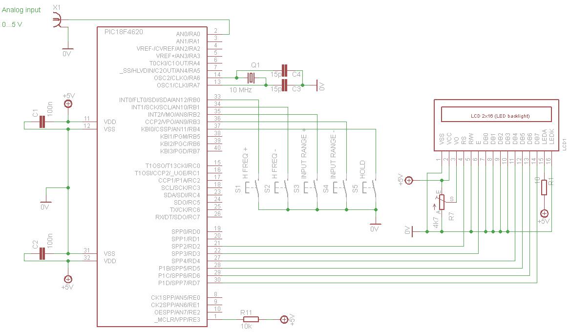 По приведенной ниже схеме вы можете изготовить своими руками простейший самодельный осциллограф с выводом.