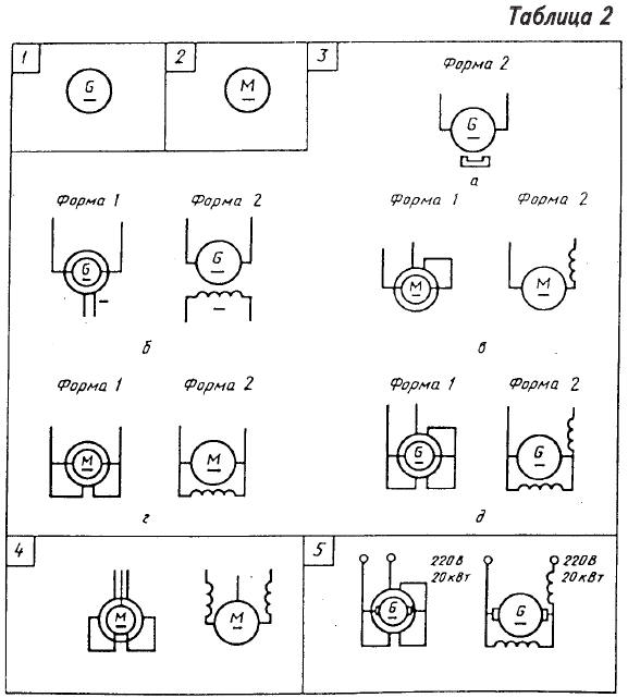 гороскопу март генератор переменого тока авто синхроноскоп ответственность наступает