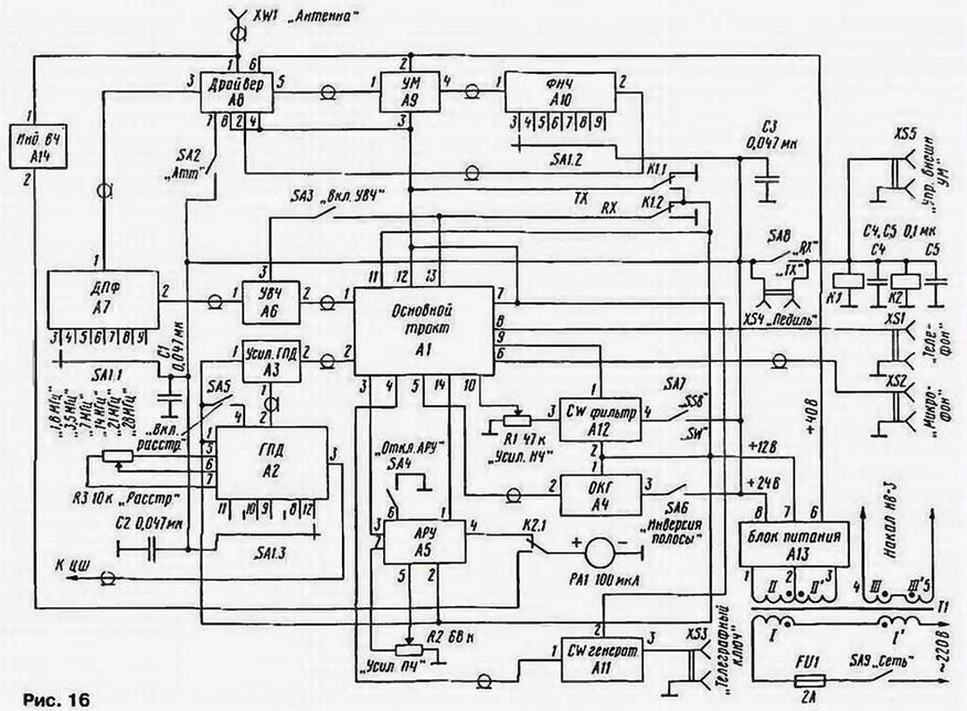 Трансивер HDK-97