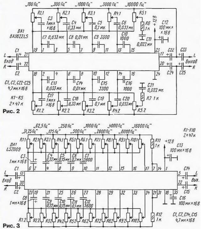 Эквалайзеры звуковых сигналов