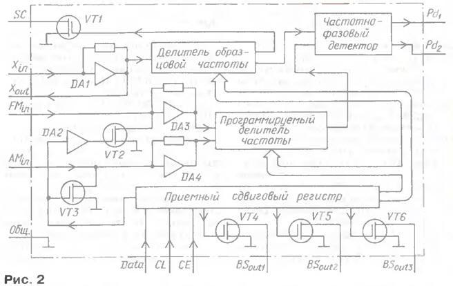 Микросхемы серии LM7001 для