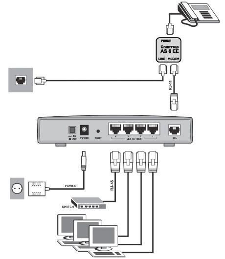 подключить ADSL splitter.
