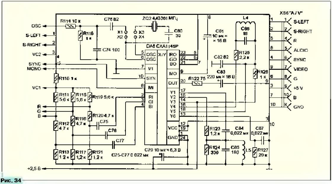 Особенности схемотехники 16-битных приставок
