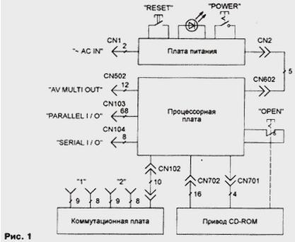 полупроводниковым лазером