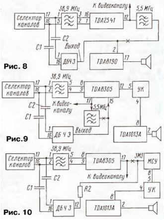 вывода микросхемы аппарата