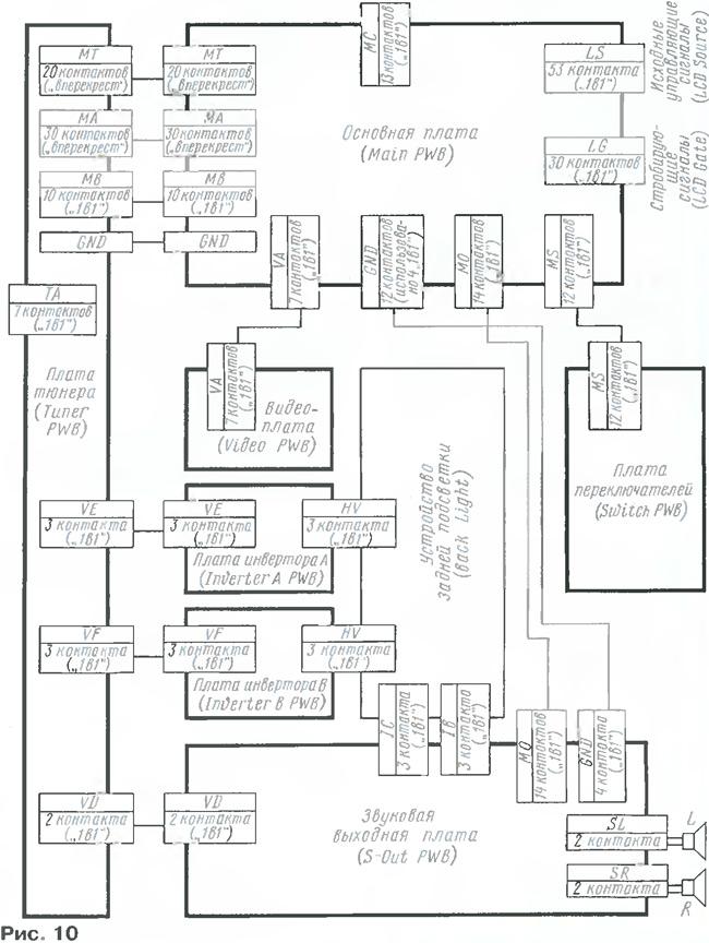 Схемы и сервис-мануалы