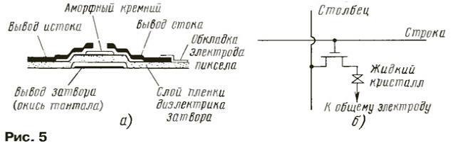 ЖК панели (LCD)